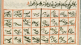 Image for Frontiers of Persian Learning